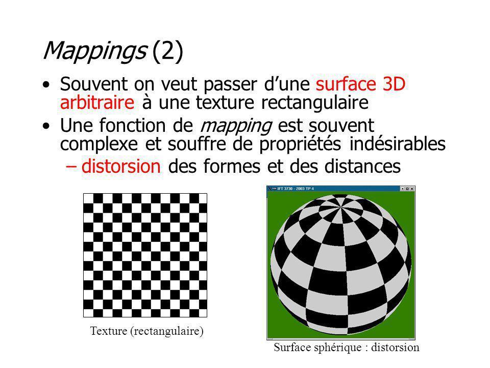 Mappings (2) Souvent on veut passer dune surface 3D arbitraire à une texture rectangulaire Une fonction de mapping est souvent complexe et souffre de