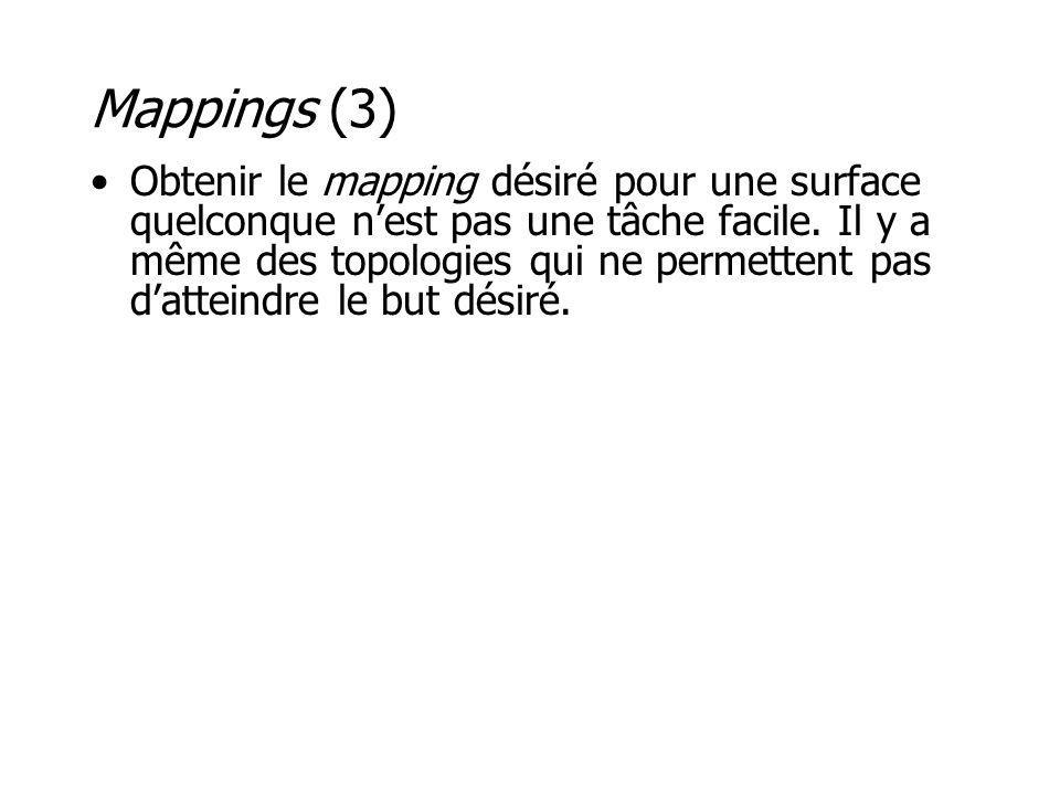 Mappings (3) Obtenir le mapping désiré pour une surface quelconque nest pas une tâche facile. Il y a même des topologies qui ne permettent pas dattein