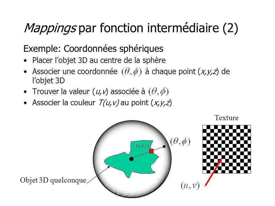 Mappings par fonction intermédiaire (2) Exemple: Coordonnées sphériques Placer lobjet 3D au centre de la sphère Associer une coordonnée à chaque point