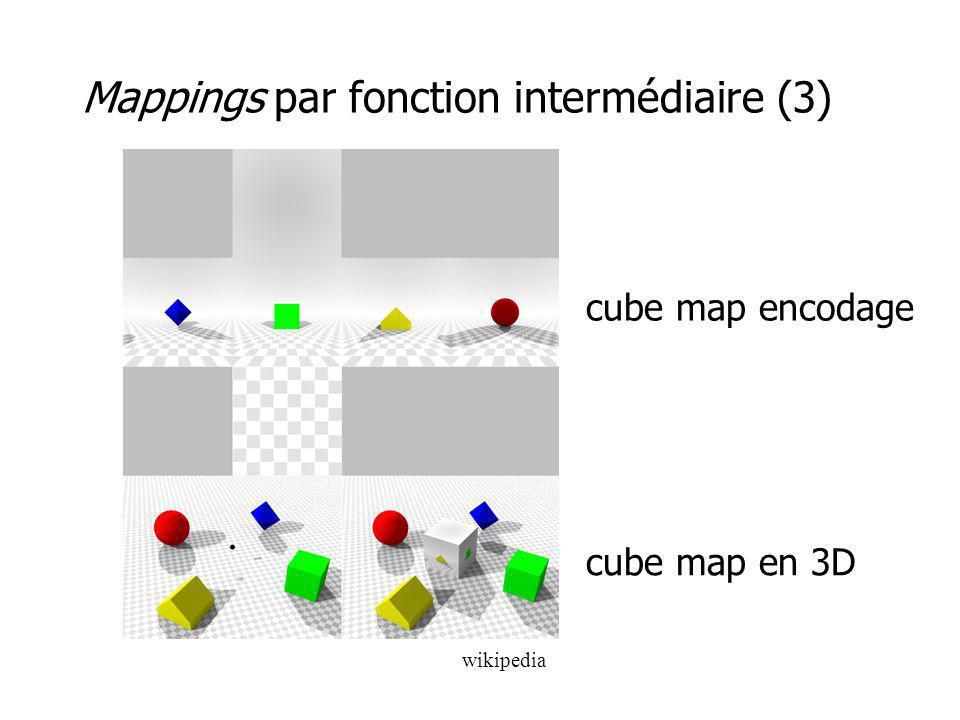 Mappings par fonction intermédiaire (3) cube map en 3D cube map encodage wikipedia