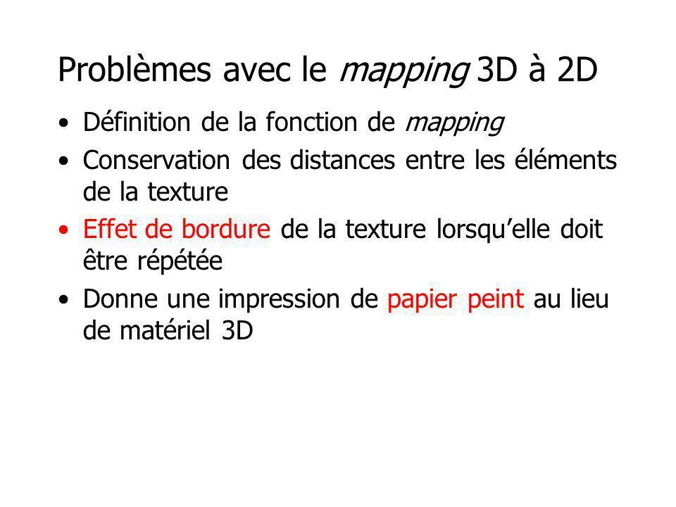 Problèmes avec le mapping 3D à 2D Définition de la fonction de mapping Conservation des distances entre les éléments de la texture Effet de bordure de
