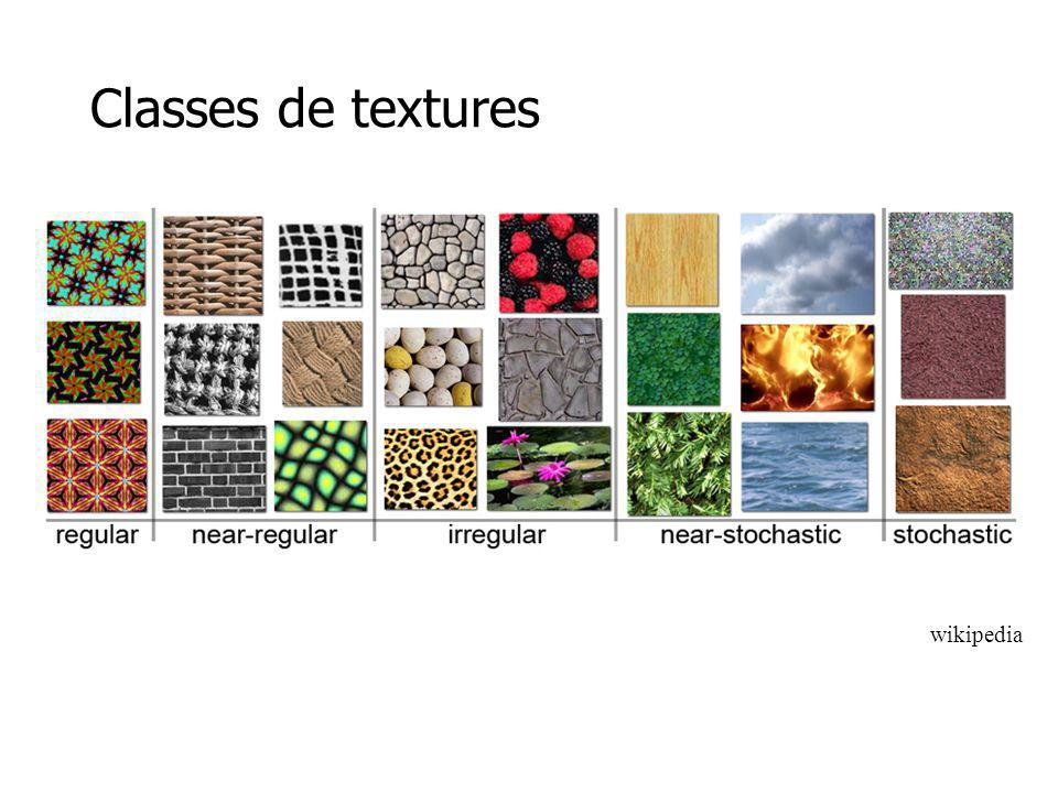 Classes de textures wikipedia