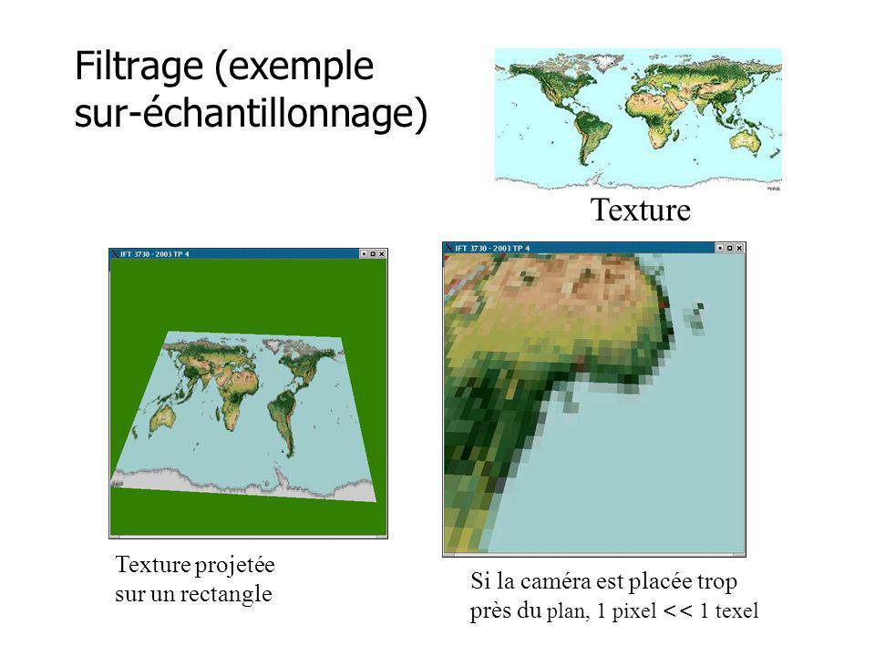 Filtrage (exemple sur-échantillonnage) Texture Texture projetée sur un rectangle Si la caméra est placée trop près du plan, 1 pixel << 1 texel