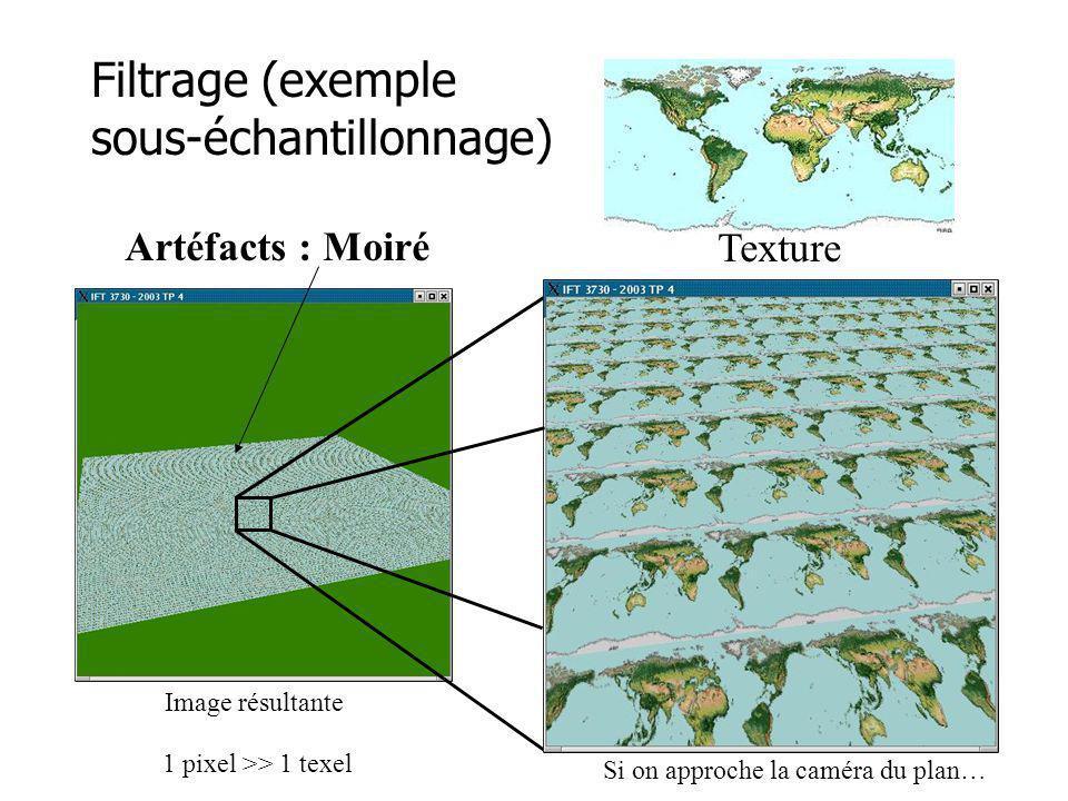 Filtrage (exemple sous-échantillonnage) Texture Image résultante Si on approche la caméra du plan… 1 pixel >> 1 texel Artéfacts : Moiré