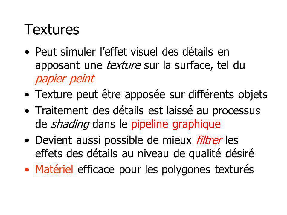 Textures Peut simuler leffet visuel des détails en apposant une texture sur la surface, tel du papier peint Texture peut être apposée sur différents o