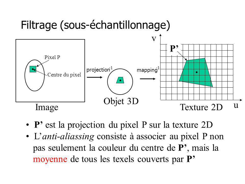 Filtrage (sous-échantillonnage) u v projection mapping Image Objet 3D Texture 2D Pixel P Centre du pixel P P est la projection du pixel P sur la textu