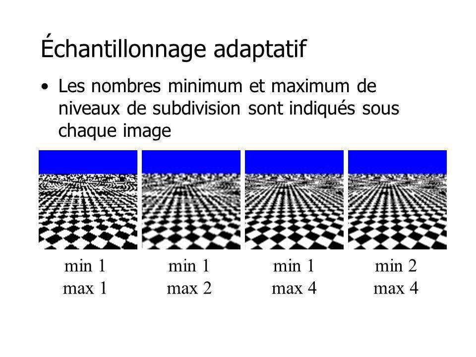 Échantillonnage adaptatif Les nombres minimum et maximum de niveaux de subdivision sont indiqués sous chaque image min 1 max 1 min 1 max 2 min 1 max 4