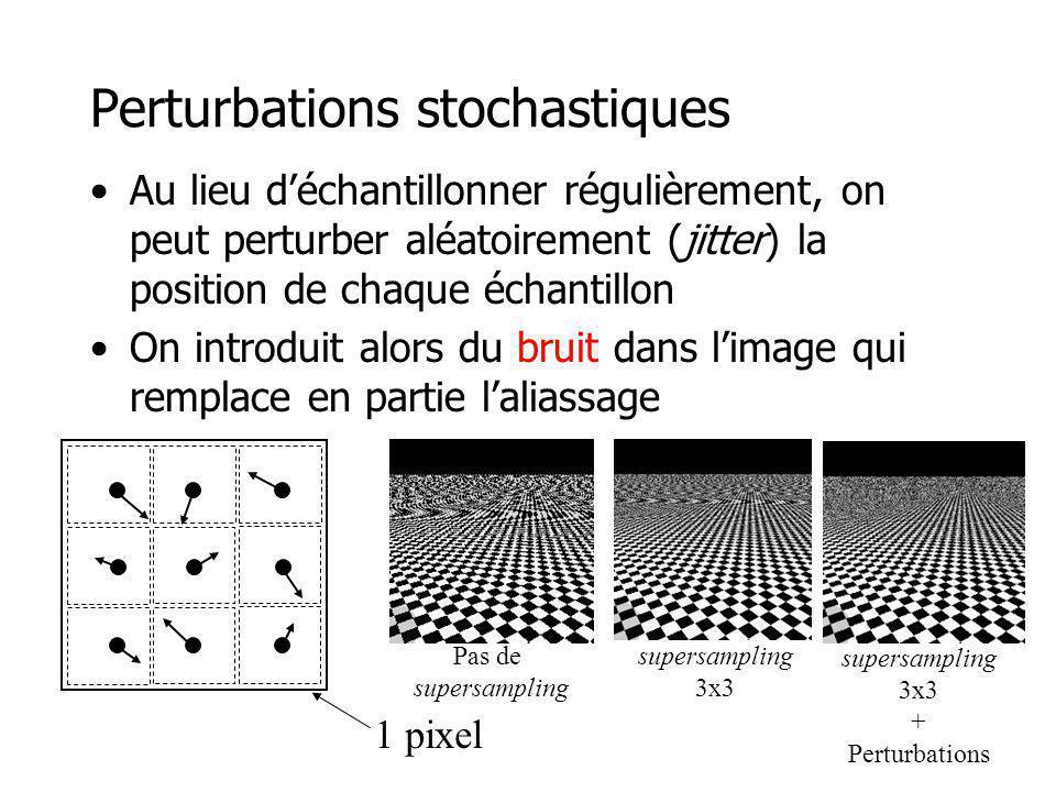 Perturbations stochastiques Au lieu déchantillonner régulièrement, on peut perturber aléatoirement (jitter) la position de chaque échantillon On intro