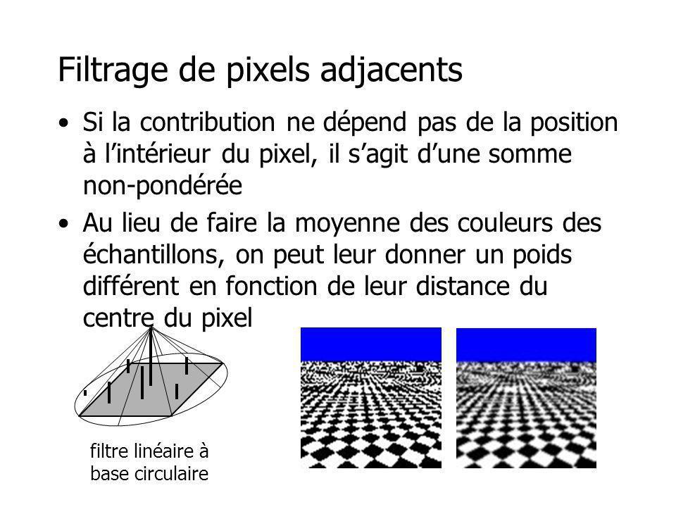Filtrage de pixels adjacents Si la contribution ne dépend pas de la position à lintérieur du pixel, il sagit dune somme non-pondérée Au lieu de faire