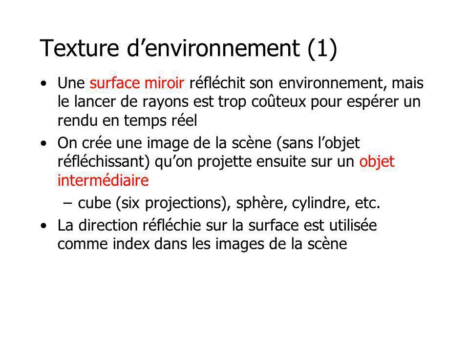Texture denvironnement (1) Une surface miroir réfléchit son environnement, mais le lancer de rayons est trop coûteux pour espérer un rendu en temps ré