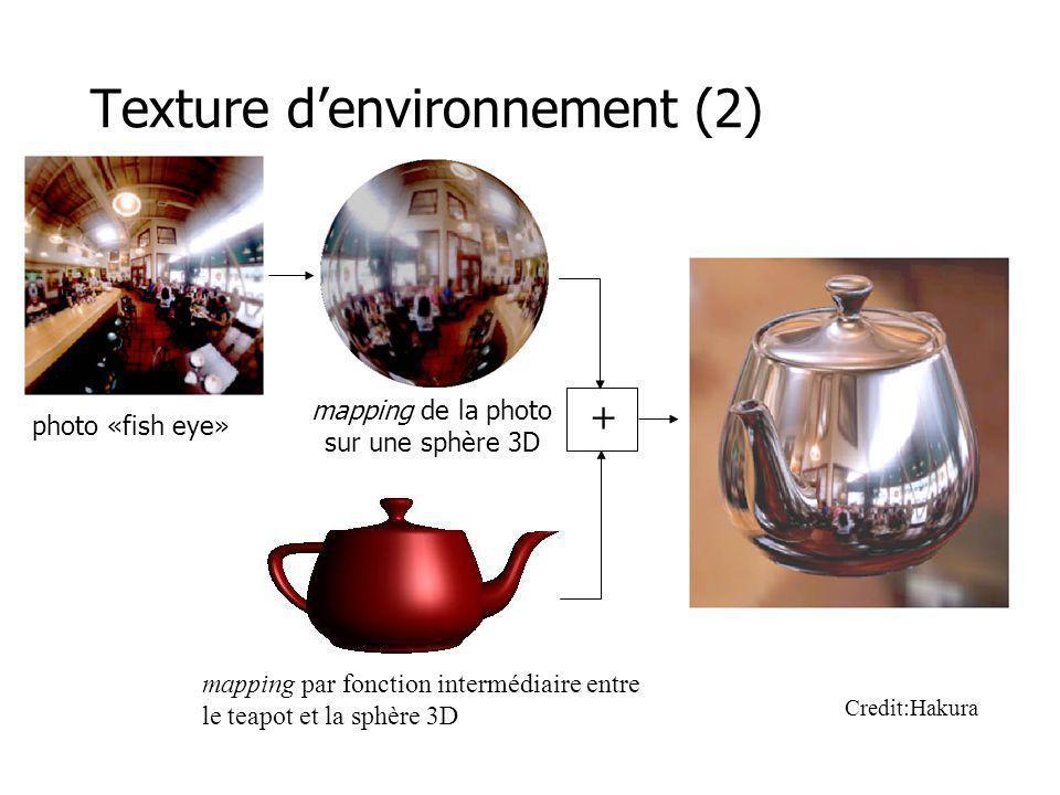 Texture denvironnement (2) Credit:Hakura + photo «fish eye» mapping de la photo sur une sphère 3D mapping par fonction intermédiaire entre le teapot e