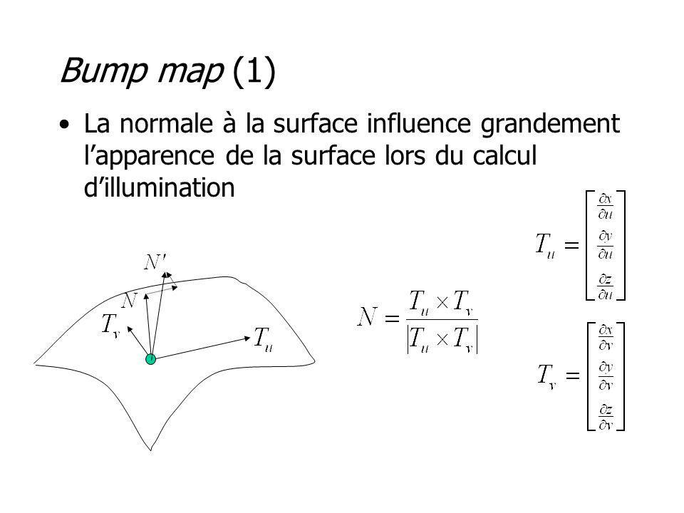 Bump map (1) La normale à la surface influence grandement lapparence de la surface lors du calcul dillumination