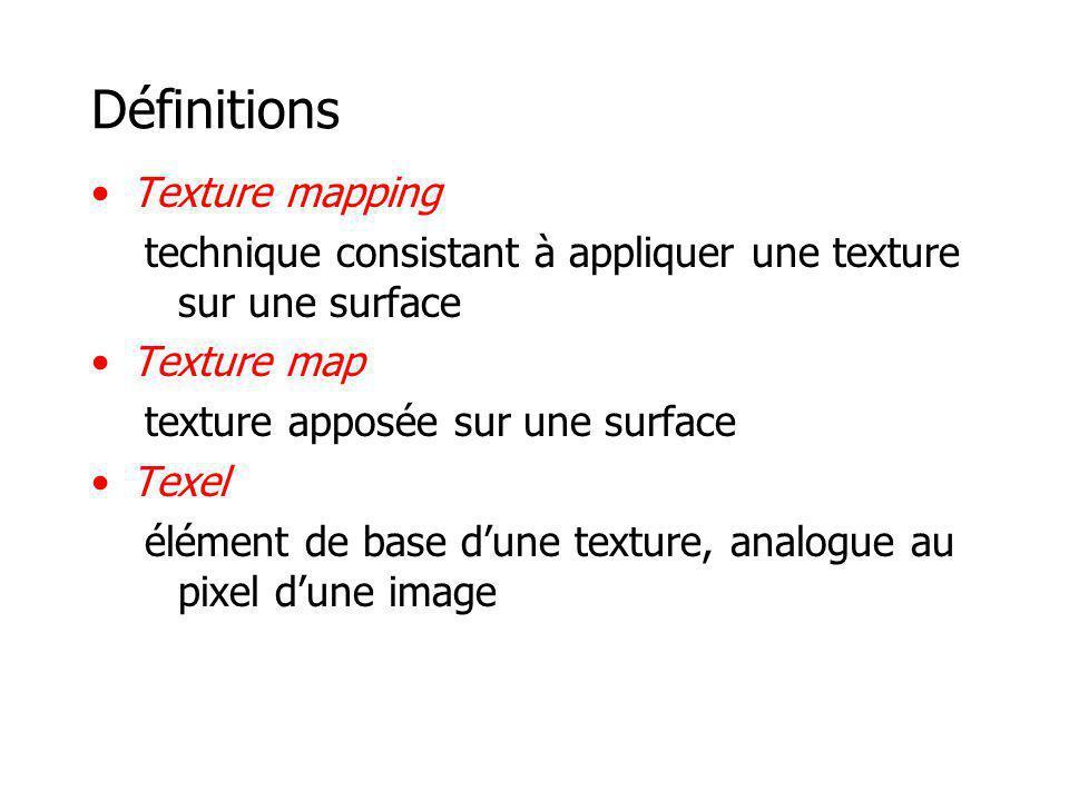 Définitions Texture mapping technique consistant à appliquer une texture sur une surface Texture map texture apposée sur une surface Texel élément de