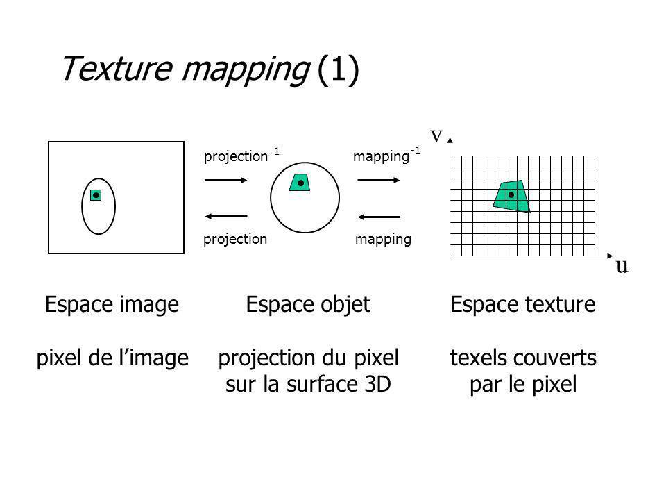 Texture mapping (1) Espace image pixel de limage Espace objet projection du pixel sur la surface 3D Espace texture texels couverts par le pixel u v pr