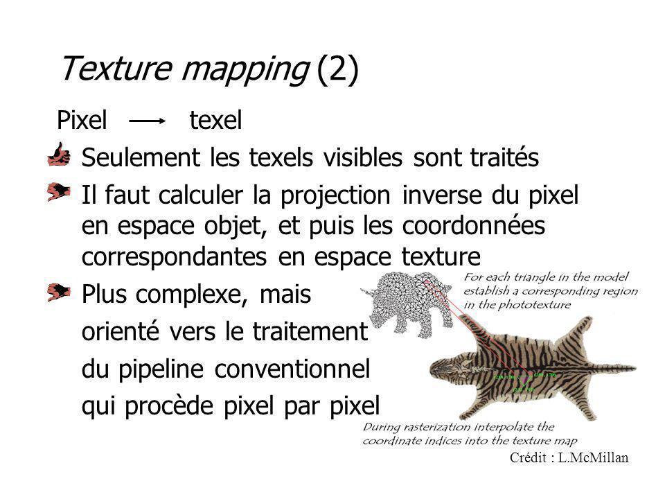 Texture mapping (2) Pixel texel Seulement les texels visibles sont traités Il faut calculer la projection inverse du pixel en espace objet, et puis le