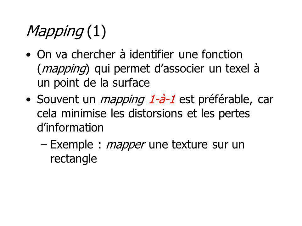Mapping (1) On va chercher à identifier une fonction (mapping) qui permet dassocier un texel à un point de la surface Souvent un mapping 1-à-1 est pré