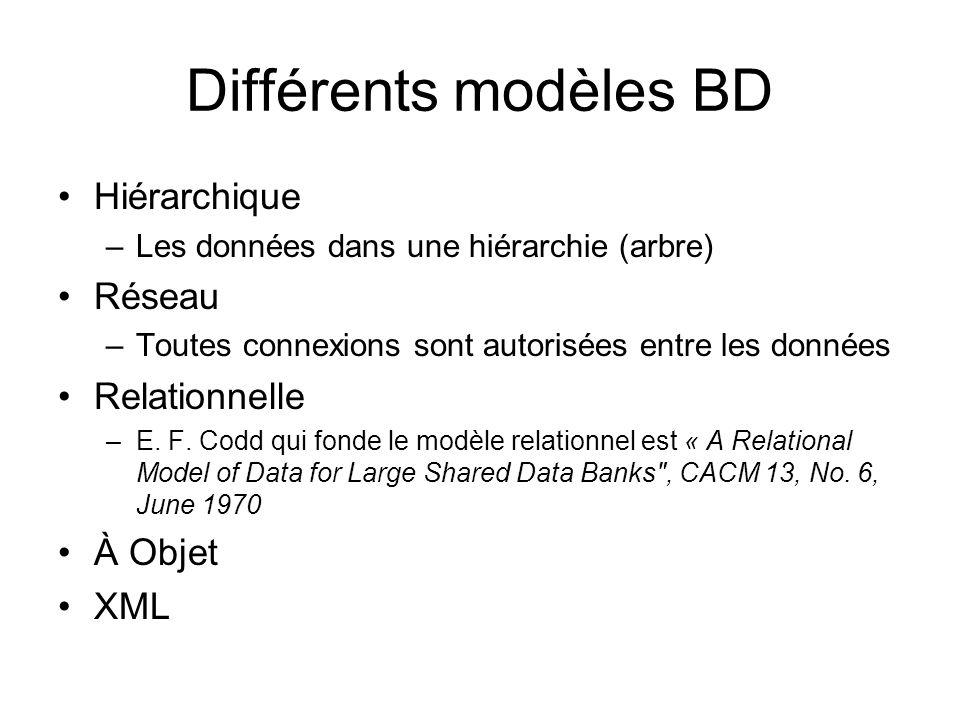 Différents modèles BD Hiérarchique –Les données dans une hiérarchie (arbre) Réseau –Toutes connexions sont autorisées entre les données Relationnelle