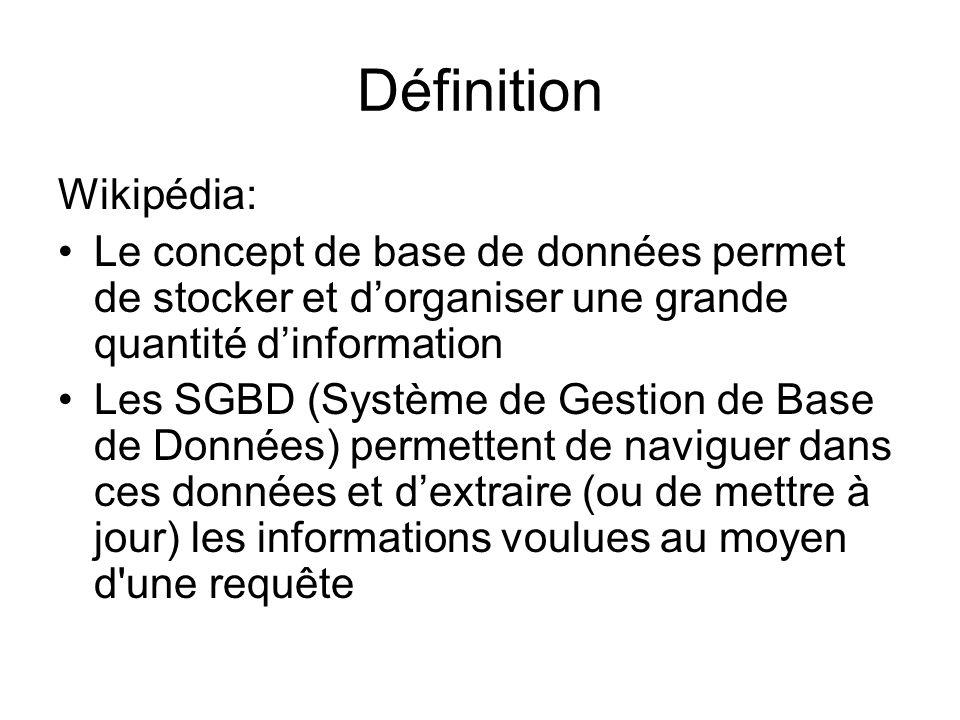 Définition Wikipédia: Le concept de base de données permet de stocker et dorganiser une grande quantité dinformation Les SGBD (Système de Gestion de Base de Données) permettent de naviguer dans ces données et dextraire (ou de mettre à jour) les informations voulues au moyen d une requête