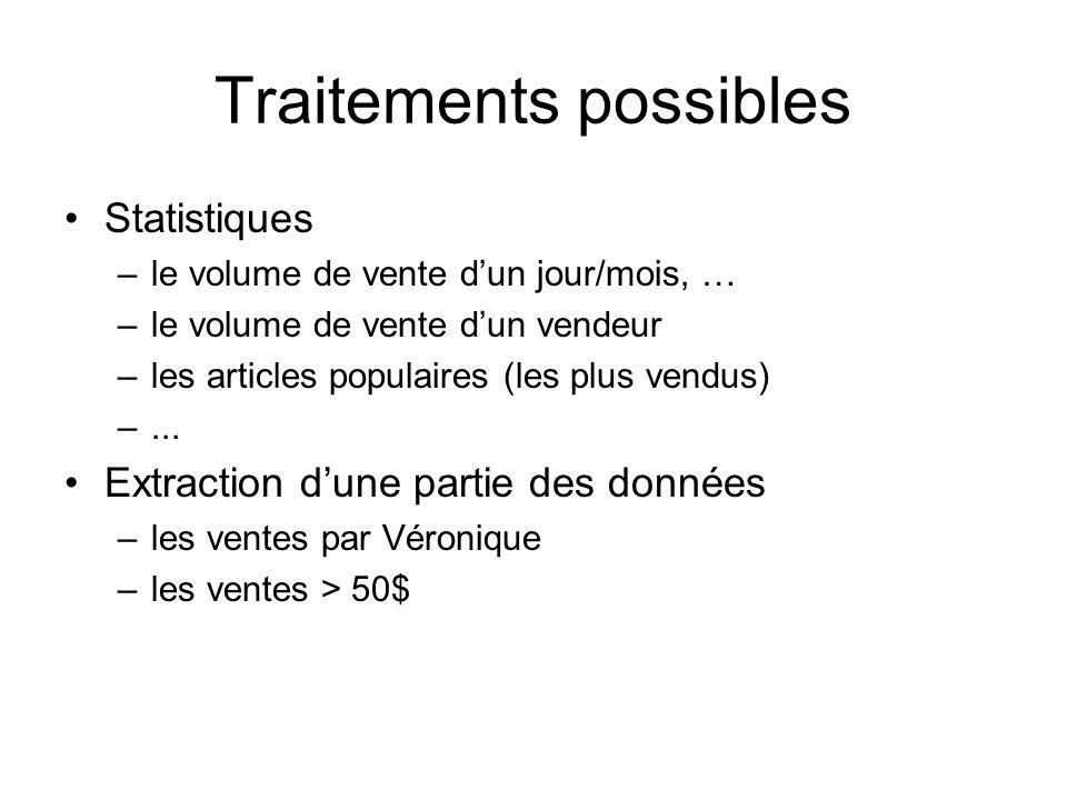Traitements possibles Statistiques –le volume de vente dun jour/mois, … –le volume de vente dun vendeur –les articles populaires (les plus vendus) –..