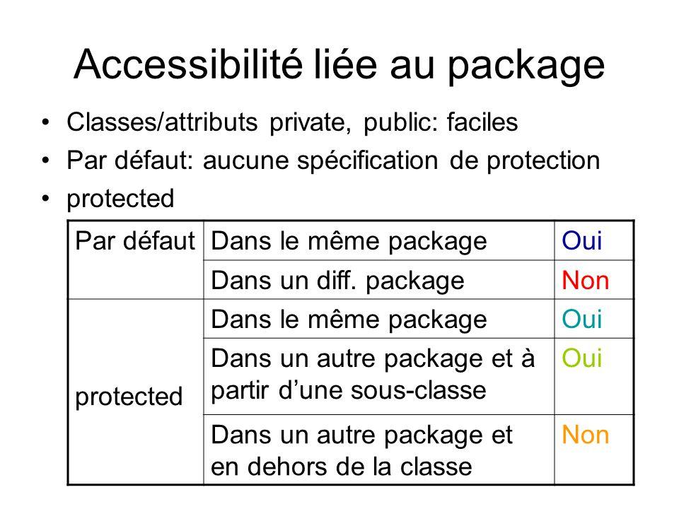 Accessibilité liée au package Classes/attributs private, public: faciles Par défaut: aucune spécification de protection protected Par défautDans le même packageOui Dans un diff.