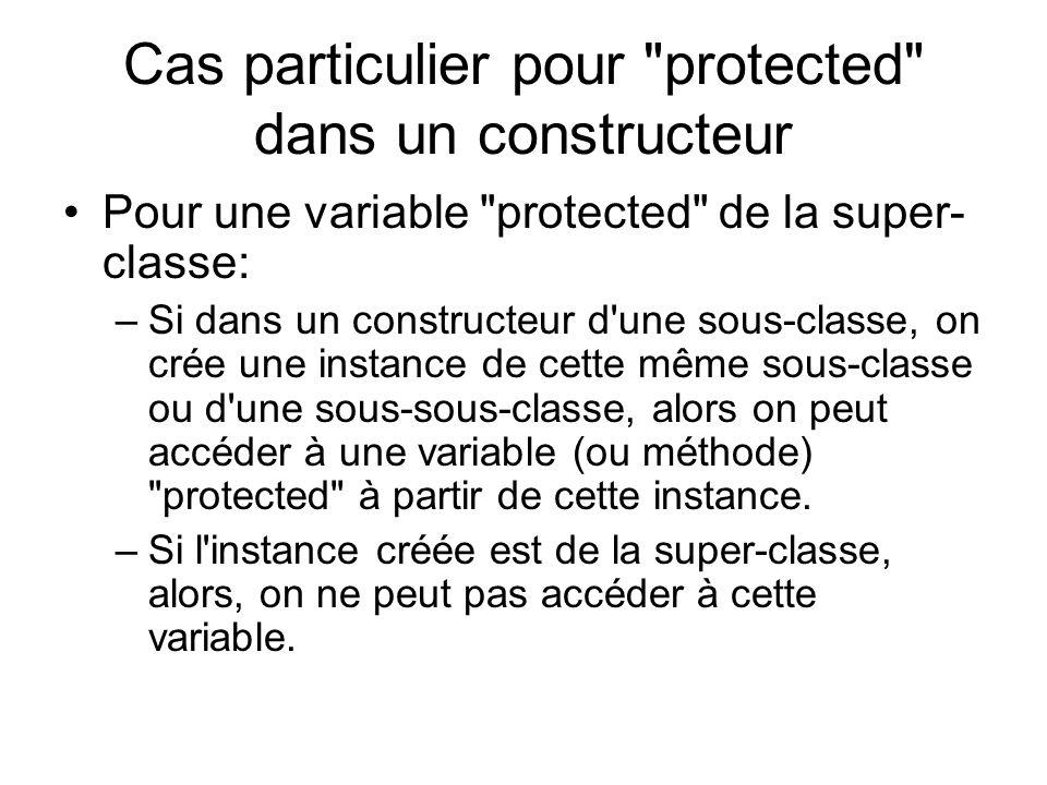 Exemple C1.java: package package1; public class C1 { protected int X = 1; int y = 2; } C3.java: package package2; import package1.*; public class C3 extends C1 { C3() { C3 rc3 = new C3(); rc3.x = 3; // OK car rc3 est de la même sous-classe; } Supposons une sous-classe C5 de C3: C3() { C5 rc5 = new C5(); rc5.x = 3; // OK car rc5 est d une sous-sous-classe; } C3() { C1 rc1 = new C1(); rc1.x = 3; // erreur.