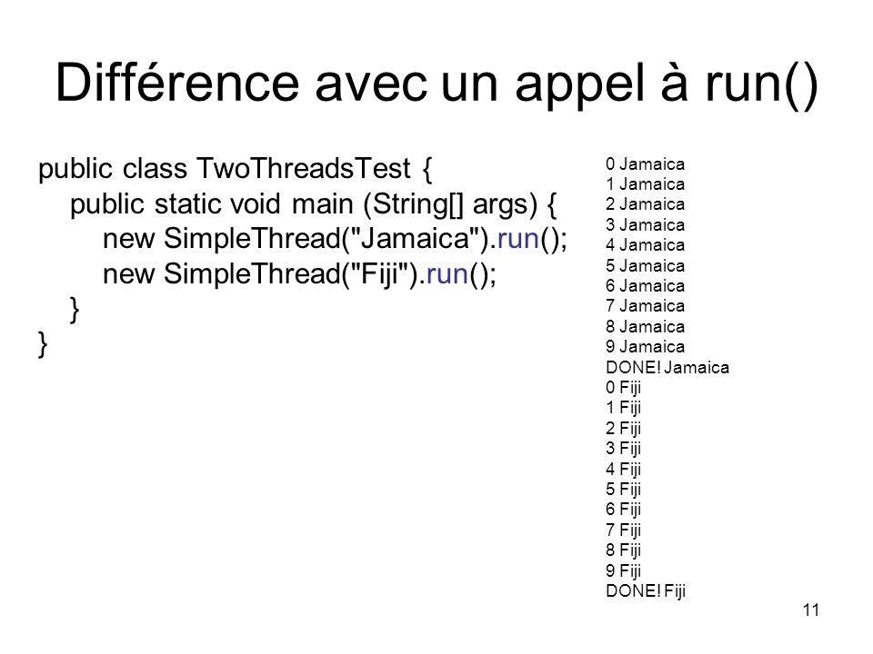 11 Différence avec un appel à run() public class TwoThreadsTest { public static void main (String[] args) { new SimpleThread(