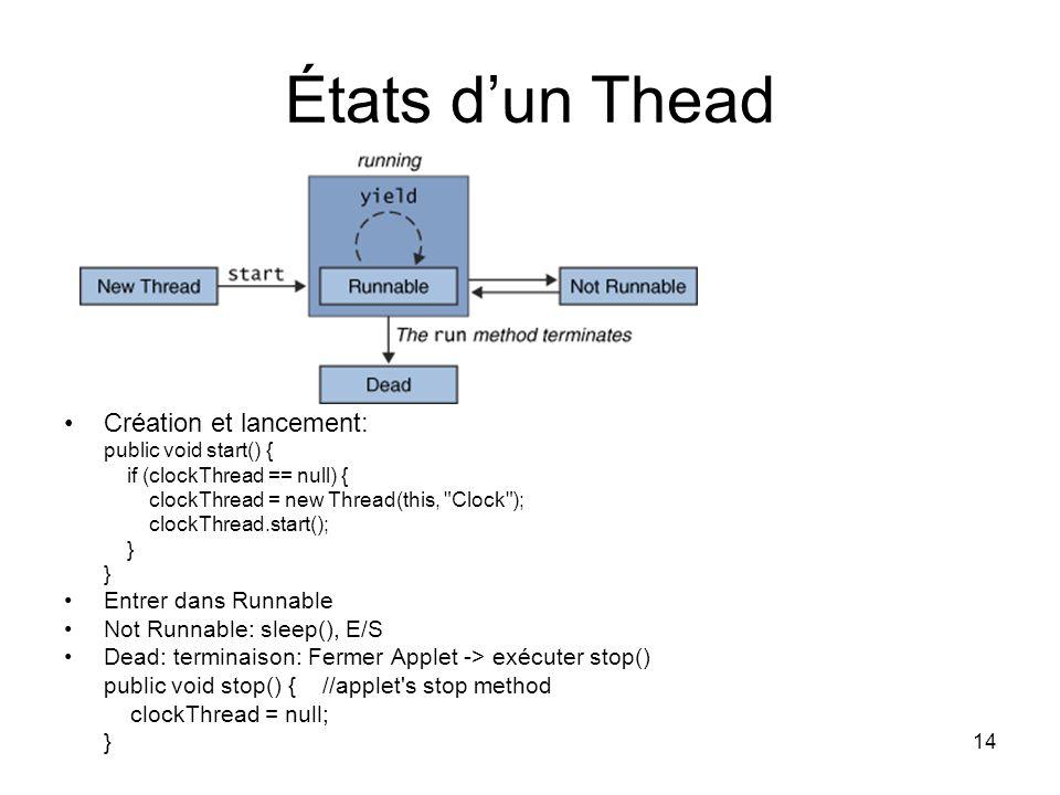 14 États dun Thead Création et lancement: public void start() { if (clockThread == null) { clockThread = new Thread(this,