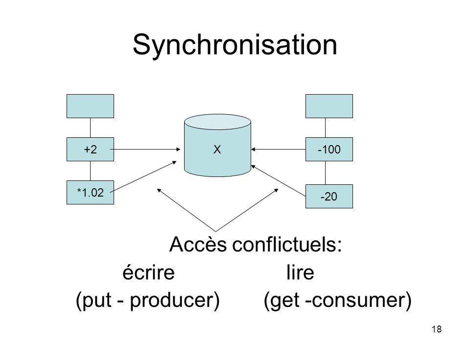 18 Synchronisation Accès conflictuels: écrire lire (put - producer)(get -consumer) +2-100 X -20 *1.02
