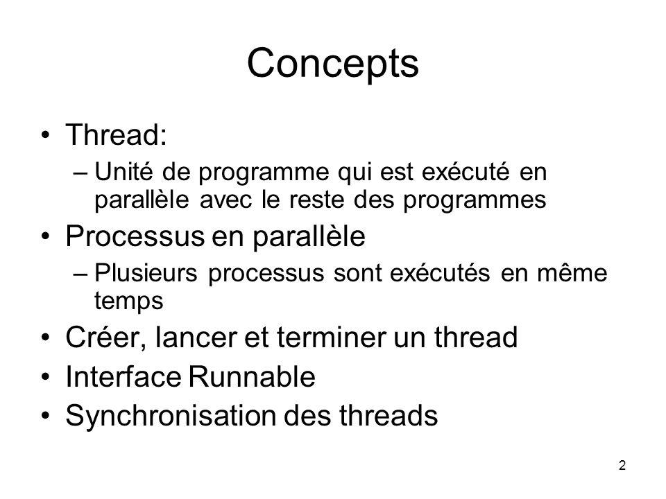 2 Concepts Thread: –Unité de programme qui est exécuté en parallèle avec le reste des programmes Processus en parallèle –Plusieurs processus sont exéc