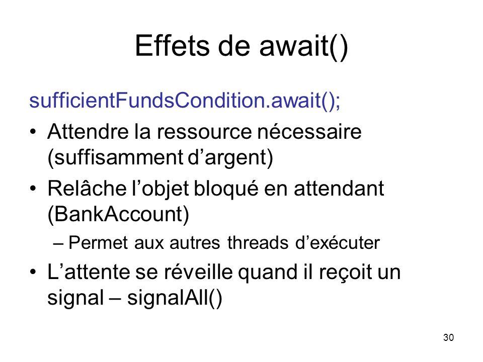 30 Effets de await() sufficientFundsCondition.await(); Attendre la ressource nécessaire (suffisamment dargent) Relâche lobjet bloqué en attendant (Ban