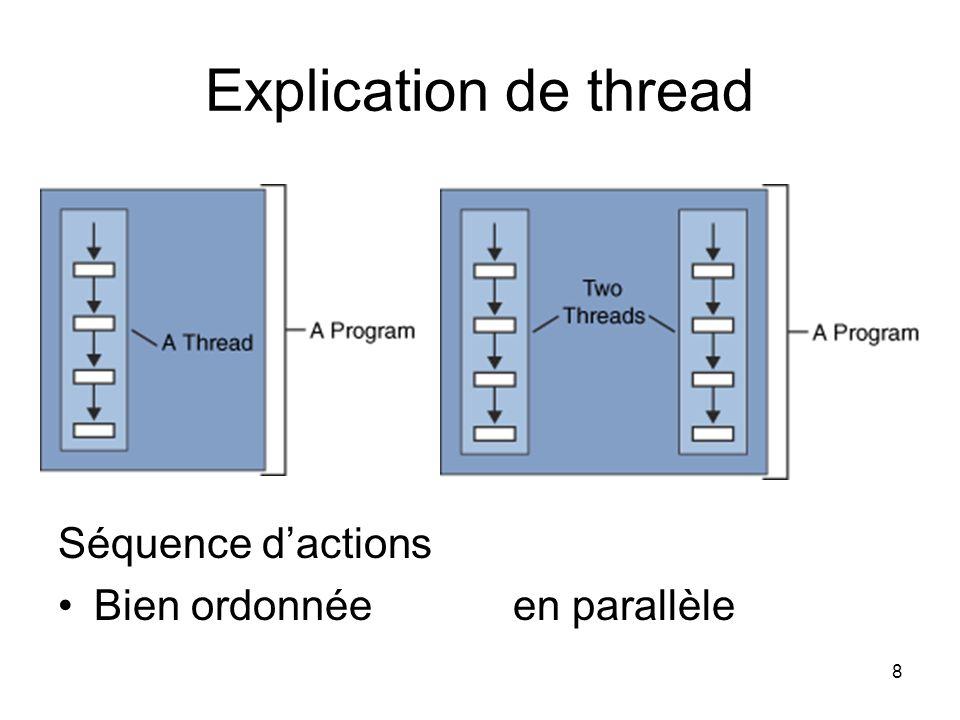 8 Explication de thread Séquence dactions Bien ordonnée en parallèle