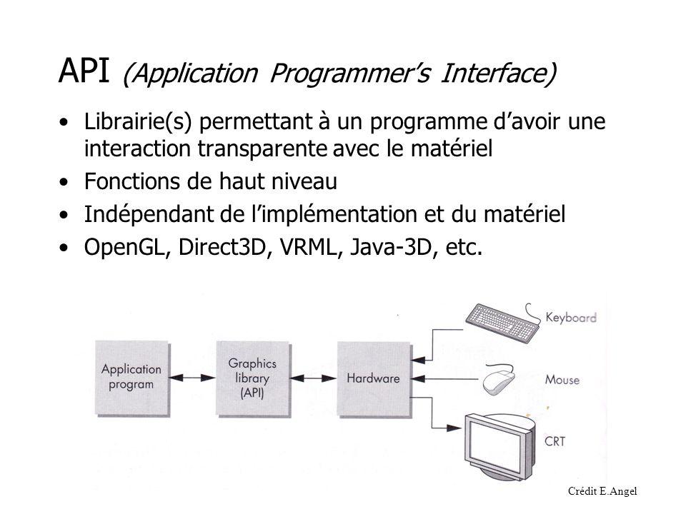 API (Application Programmers Interface) Librairie(s) permettant à un programme davoir une interaction transparente avec le matériel Fonctions de haut niveau Indépendant de limplémentation et du matériel OpenGL, Direct3D, VRML, Java-3D, etc.