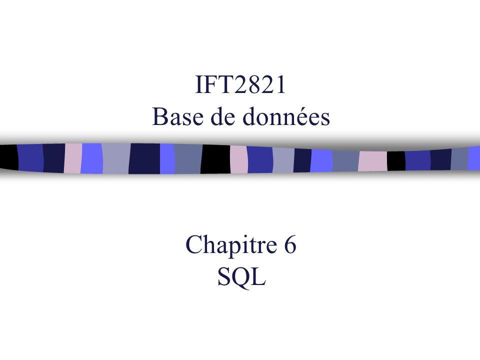 Introduction Architecture Modèles de données Modèle relationnel Algèbre relationnelle SQL Conception Fonctions avancées Concepts avancées Modèle des objets BD à objets 22 Définition des données n Exemple CREATE TABLE DEPARTMENT (DNAMEVARCHAR(15)NOT NULL, DNUMBERINT, MGRSSNCHAR(9)DEFAULT 888665555 , MGRSTARTDATEDATE, CONSTRAINT DEPTPK PRIMARY KEY(DNUMBER), CONSTRAINT DEPTSK UNIQUE (DNAME) CONSTRAINT DEPTMGRFK FOREIGN KEY(MGRSSN) REFERENCES EMPLOYE(SSN) ON DELETE CASCADE);