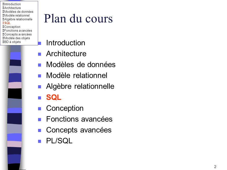 Introduction Architecture Modèles de données Modèle relationnel Algèbre relationnelle SQL Conception Fonctions avancées Concepts avancées Modèle des objets BD à objets 53 Opérations ensemblistes n Division (2) select fname as Prenom, lname as Nom from employe e where not exists (select pno from works_on where essn = 123456789 minus select pno from works_on where essn = e.ssn) ; PRENOM NOM --------------- Joyce English Jhon Smith