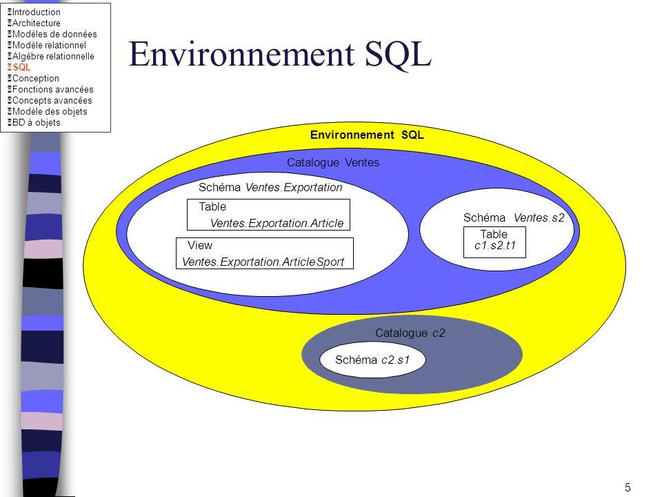 Introduction Architecture Modèles de données Modèle relationnel Algèbre relationnelle SQL Conception Fonctions avancées Concepts avancées Modèle des objets BD à objets 6 Environnement SQL (utilisateur) n Identificateur d utilisateur –authorizationID n Mécanisme dauthentification –e.g.