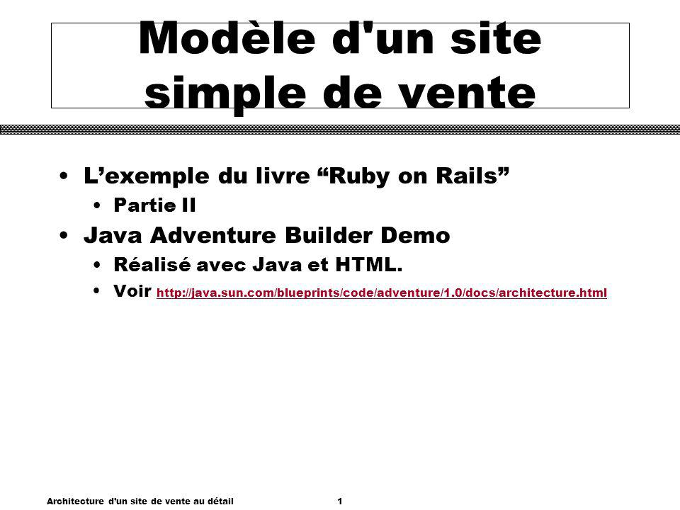 Architecture dun site de vente au détail1 Modèle d un site simple de vente Lexemple du livre Ruby on Rails Partie II Java Adventure Builder Demo Réalisé avec Java et HTML.