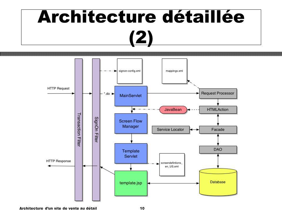 Architecture dun site de vente au détail10 Architecture détaillée (2)