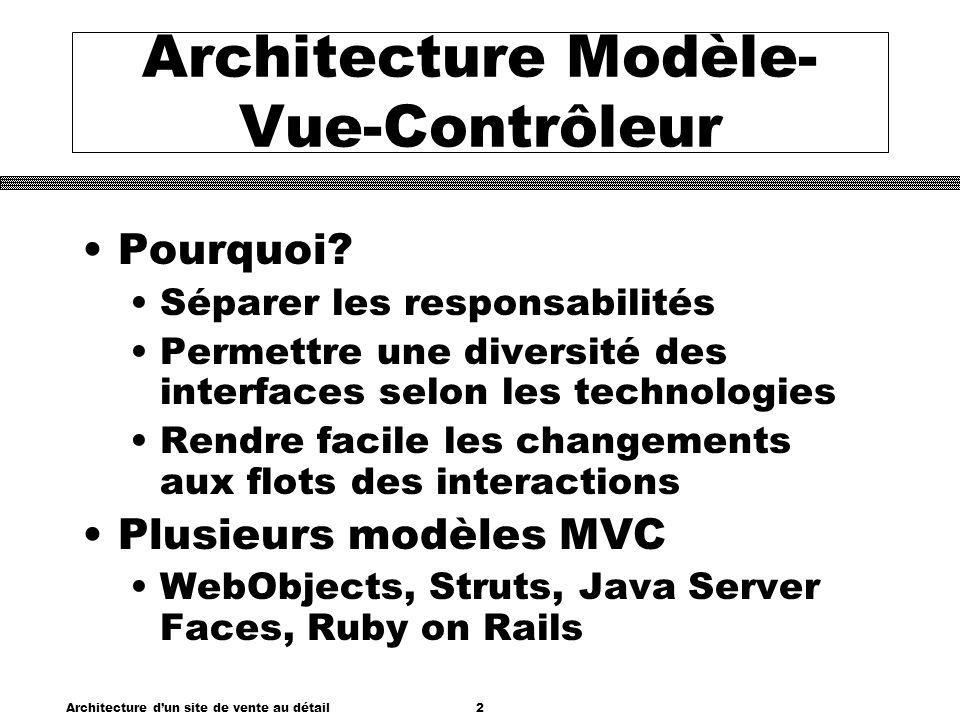Architecture dun site de vente au détail2 Architecture Modèle- Vue-Contrôleur Pourquoi.
