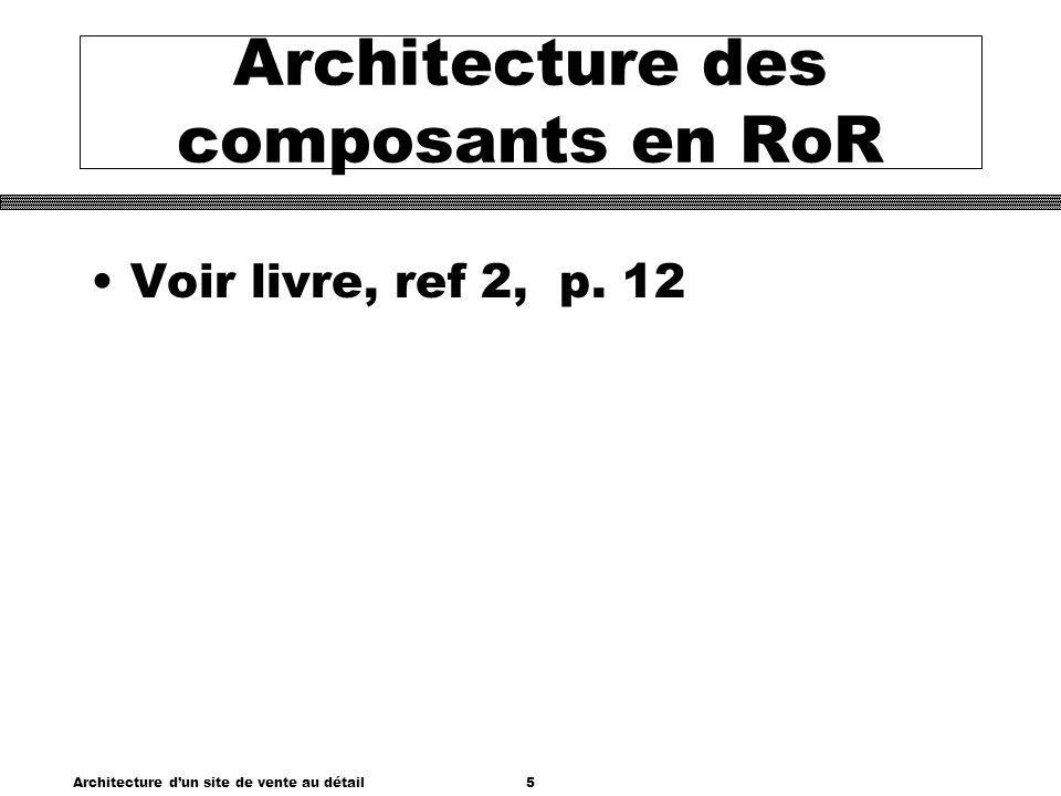 Architecture dun site de vente au détail5 Architecture des composants en RoR Voir livre, ref 2, p.
