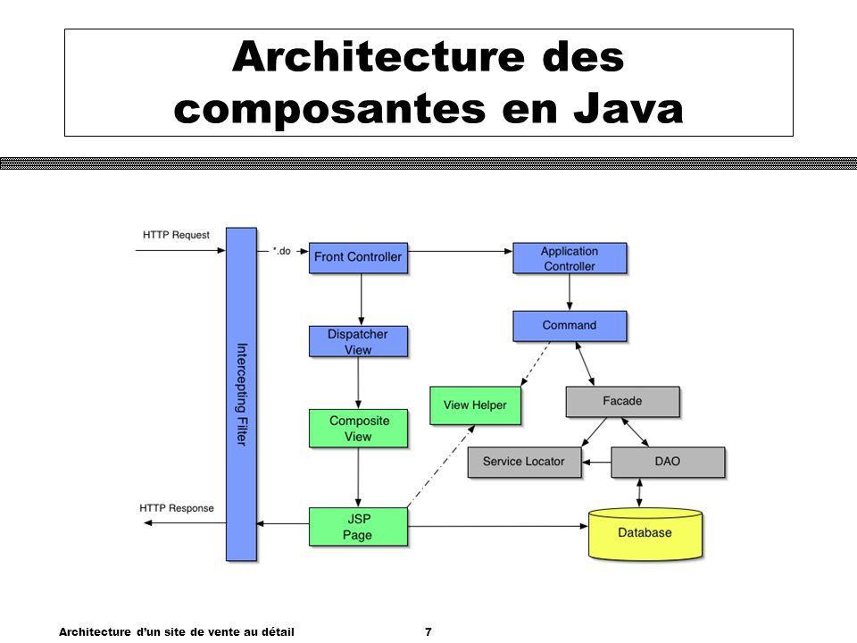Architecture dun site de vente au détail7 Architecture des composantes en Java