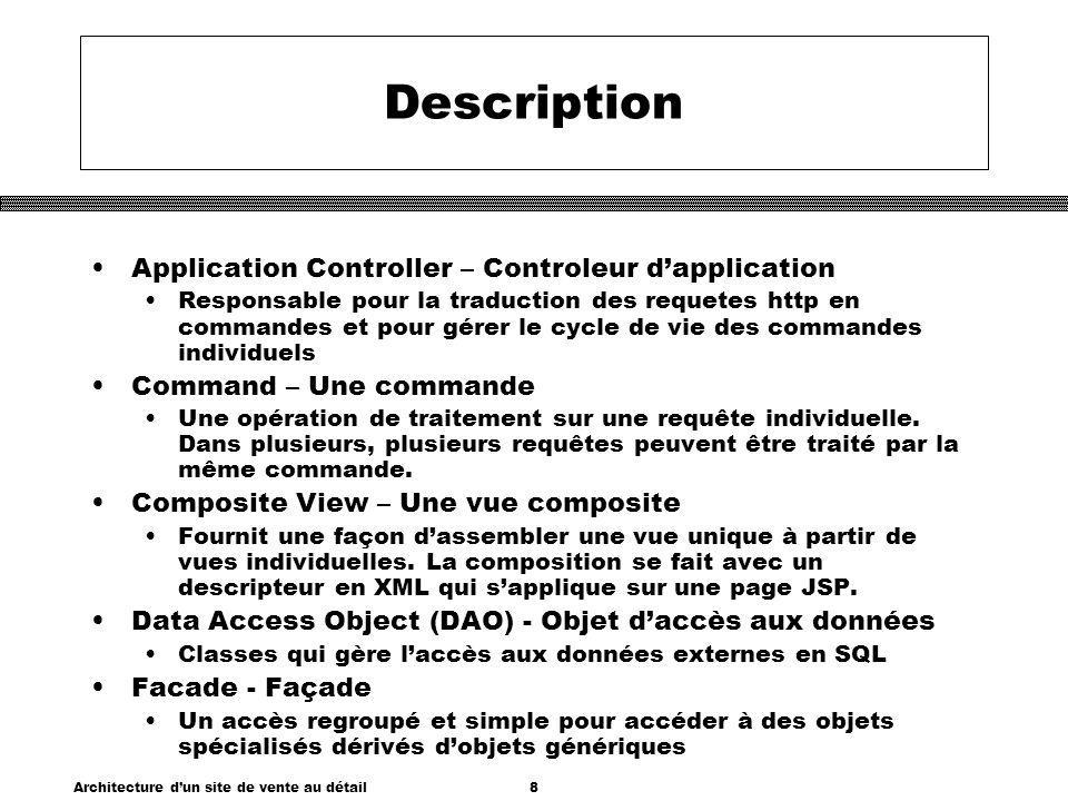 Architecture dun site de vente au détail8 Description Application Controller – Controleur dapplication Responsable pour la traduction des requetes http en commandes et pour gérer le cycle de vie des commandes individuels Command – Une commande Une opération de traitement sur une requête individuelle.
