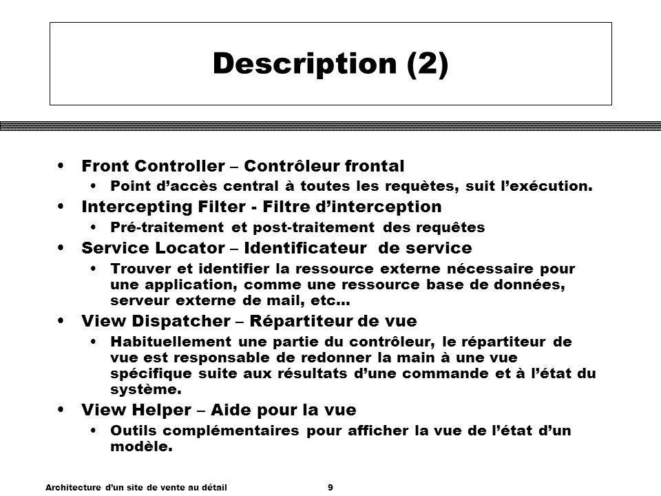 Architecture dun site de vente au détail9 Description (2) Front Controller – Contrôleur frontal Point daccès central à toutes les requètes, suit lexécution.