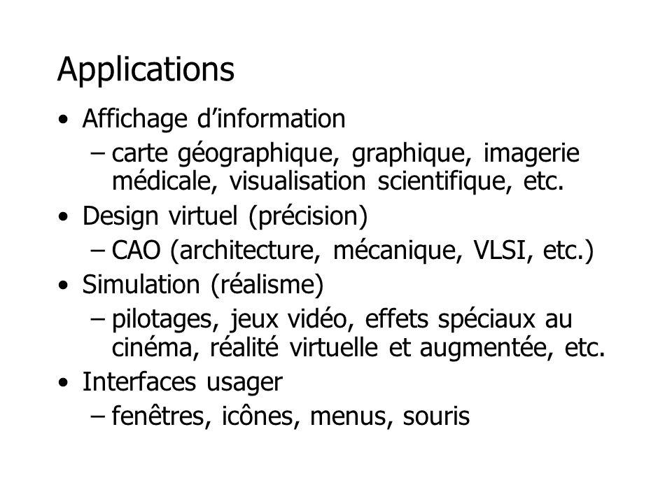 Applications Affichage dinformation –carte géographique, graphique, imagerie médicale, visualisation scientifique, etc. Design virtuel (précision) –CA