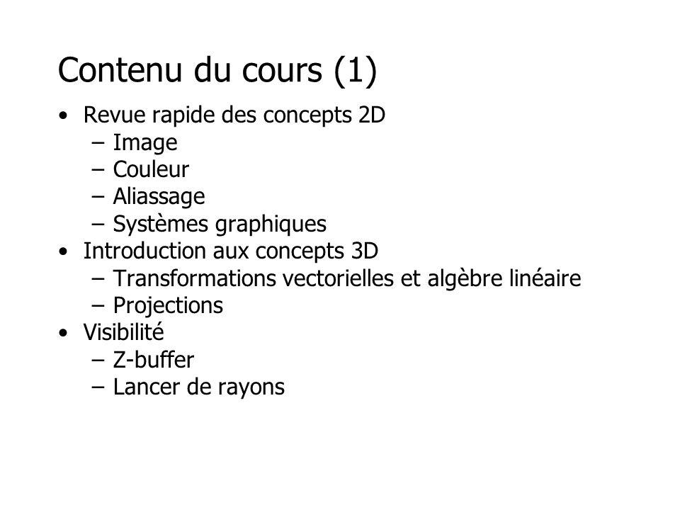 Contenu du cours (1) Revue rapide des concepts 2D –Image –Couleur –Aliassage –Systèmes graphiques Introduction aux concepts 3D –Transformations vector