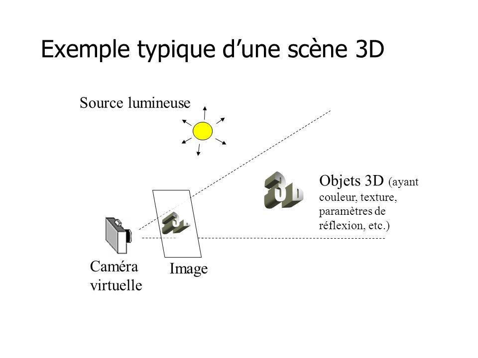 Exemple typique dune scène 3D Source lumineuse Caméra virtuelle Objets 3D (ayant couleur, texture, paramètres de réflexion, etc.) Image