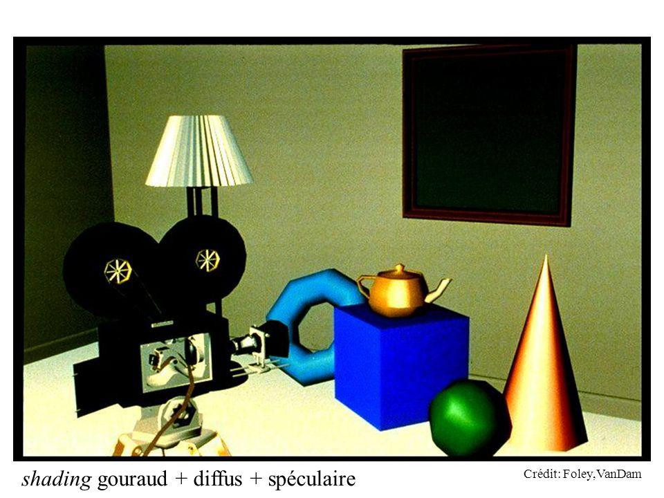shading gouraud + diffus + spéculaire Crédit: Foley,VanDam