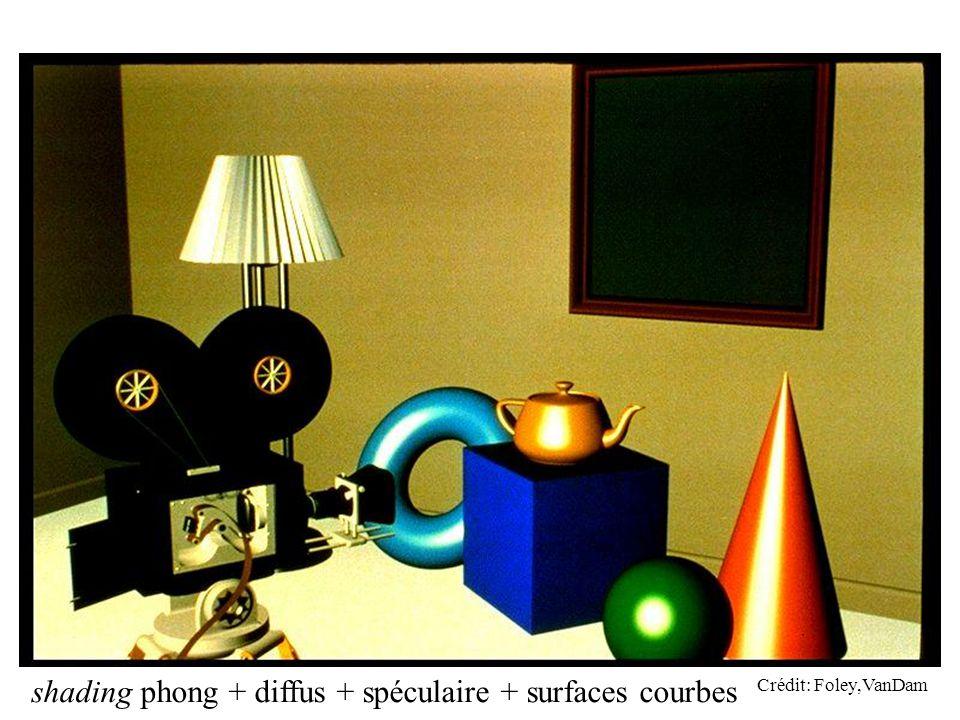 shading phong + diffus + spéculaire + surfaces courbes Crédit: Foley,VanDam