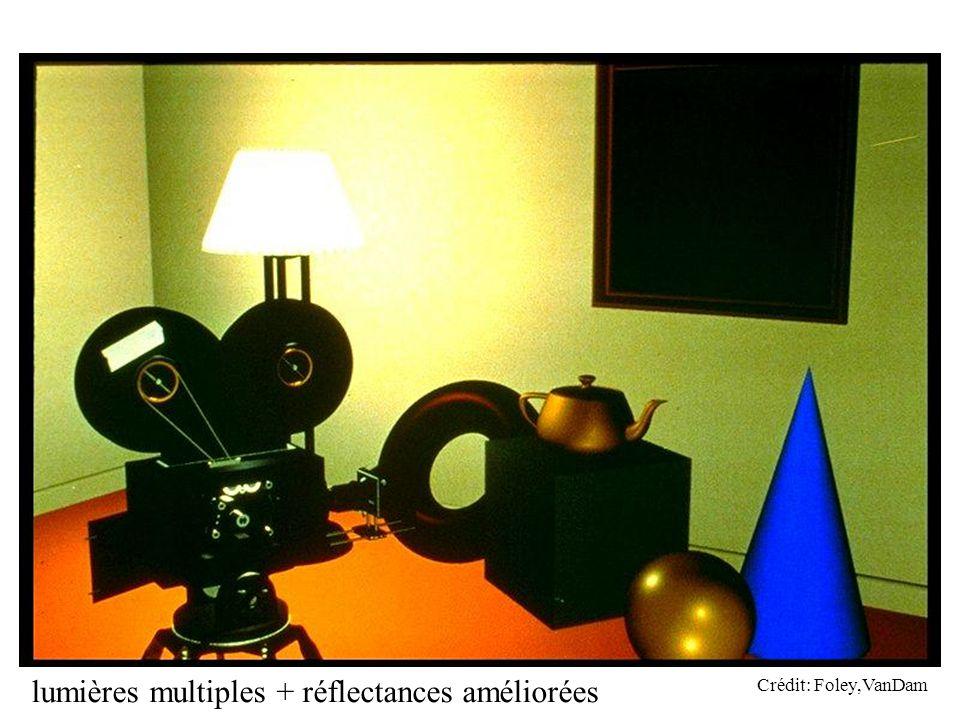 lumières multiples + réflectances améliorées Crédit: Foley,VanDam