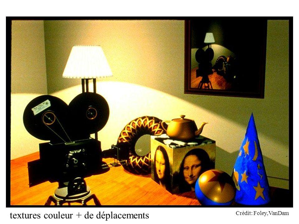textures couleur + de déplacements Crédit: Foley,VanDam