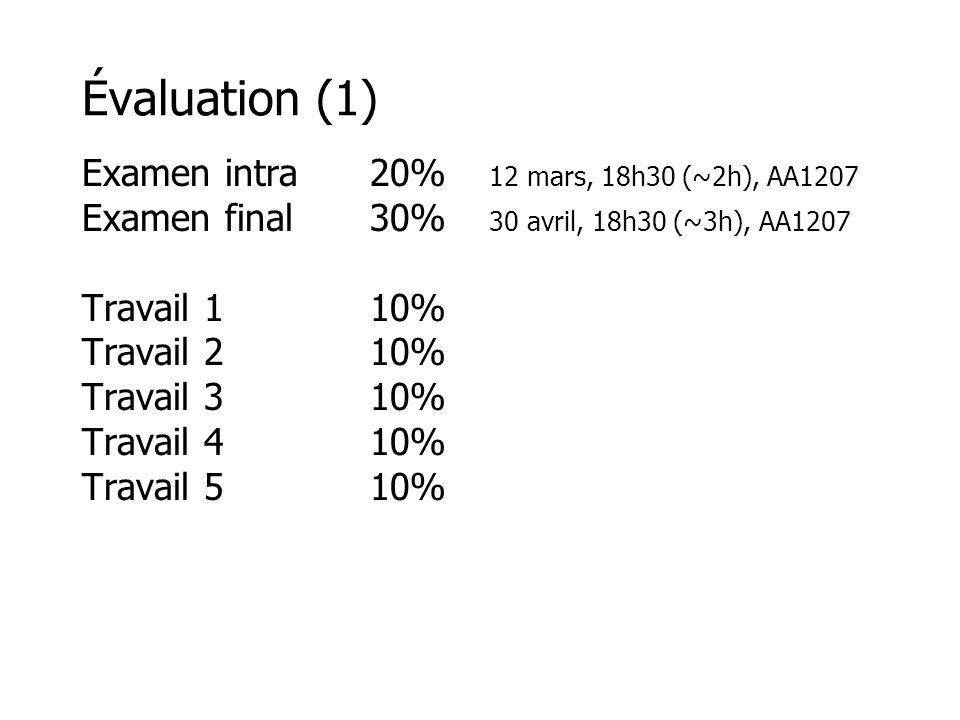 Évaluation (1) Examen intra20% 12 mars, 18h30 (~2h), AA1207 Examen final30% 30 avril, 18h30 (~3h), AA1207 Travail 110% Travail 210% Travail 310% Trava